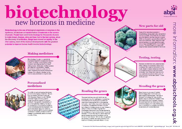 What is biotechnology used for in medicine