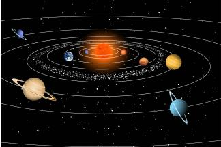 Helps Children to visualise movements of the Sun, Moon and Earth